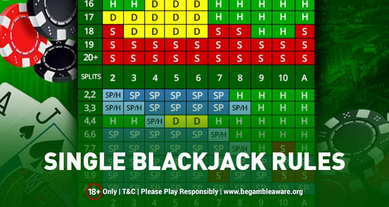 Blackjack Games: How to Play Single Deck Blackjack